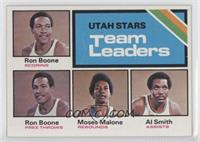 Utah Stars Team Leaders (Ron Boone, Moses Malone, Al Smith)