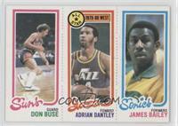Don Buse, Adrian Dantley, James Bailey