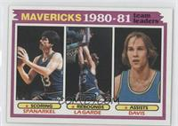 Dallas Mavericks Team