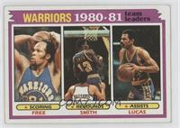 Team Leaders - Golden State Warriors (World B. Free, Larry Smith, John Lucas) […