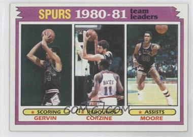 1981-82 Topps #62 - San Antonio Spurs Team