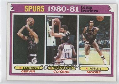 1981-82 Topps #62 - San Antonio Spurs Team