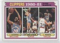 San Diego Clippers Team