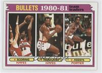 Washington Bullets Team