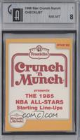 1985 All-Star Starting Line-Ups Checklist [GAI 8]