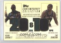 Kevin Garnett, Tim Duncan /250