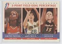 3-Point Field Goal Percentage (Charlotte Smith, Elena Baranova, Lauren Jackson)
