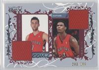 Andre Barrett, Chris Bosh, Andrea Bargnani /299