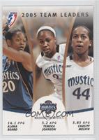 Alana Beard, Temeka Johnson, Chasity Melvin