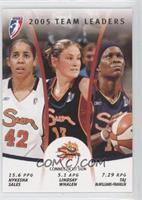 Nykesha Sales, Lindsay Whalen, Taj McWilliams-Franklin
