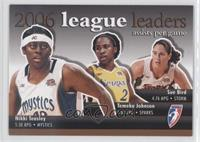 Nikki Teasley, Temeka Johnson, Sue Bird