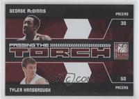 George McGinnis, Tyler Hansbrough /249