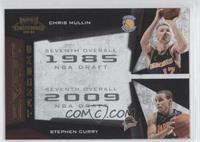 Chris Mullin, Stephen Curry /100