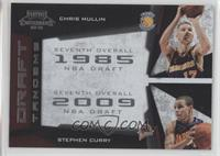 Chris Mullin, Stephen Curry