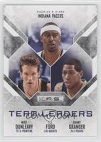 T.J. Ford, Danny Granger, Mike Dunleavy /99