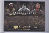 Lebron James, Pat Riley, Alonzo Mourning /5