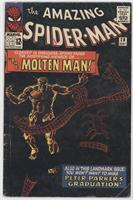The Menace of the Molten Man [Readable (GD‑FN)]