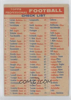 1956 Topps - Check Lists #N/A - Checklist [GoodtoVG‑EX]