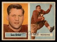 Leo Elter [EX]