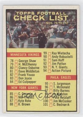 1961 Topps #122 - Checklist