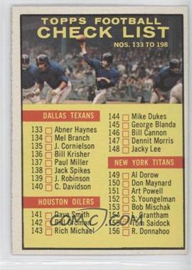 1961 Topps #198 - Checklist