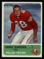 Chris Burford [NM MT]