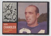 Don Chandler [GoodtoVG‑EX]