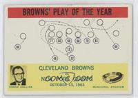 Browns' Play of the Year [GoodtoVG‑EX]