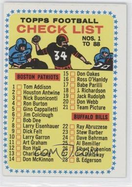 1964 Topps #82 - Checklist