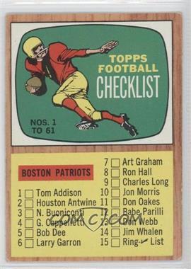1966 Topps - [Base] #61 - Checklist