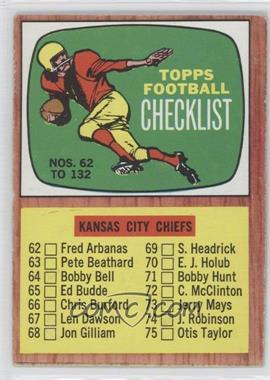 1966 Topps #132 - Checklist