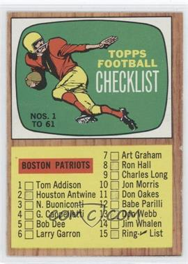 1966 Topps #61 - Checklist