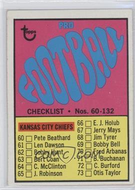 1967 Topps #132 - Checklist