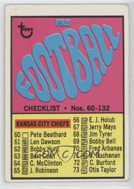 1967 Topps #132 - Checklist [Good to VG‑EX]