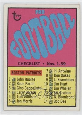 1967 Topps #59 - Checklist [Good to VG‑EX]