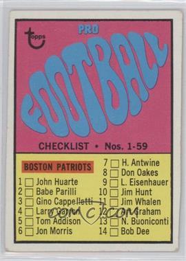 1967 Topps #59 - Checklist