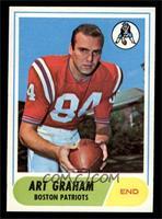 Art Graham [NMMT]