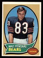 Mac Percival [EXMT]