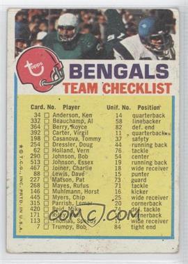 1973 Topps Team Checklists #CIN - Cincinnati Bengals