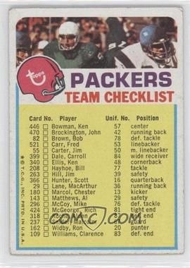 1973 Topps Team Checklists #GB - Green Bay Packers