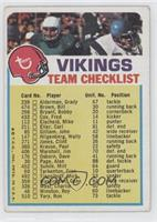 Minnesota Vikings [Good to VG‑EX]