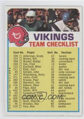 1973 Topps Team Checklists #MV - Minnesota Vikings
