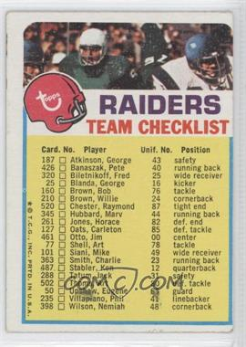 1973 Topps Team Checklists #OR - Oakland Raiders