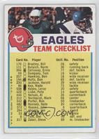 Philadelphia Eagles [Good to VG‑EX]
