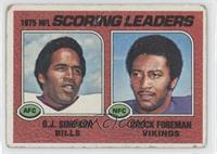 Scoring Leaders (O.J. Simpson, Chuck Foreman) [Good to VG‑EX]