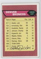 Denver Broncos Team Checklist [GoodtoVG‑EX]