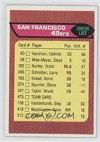San Francisco 49ers Team Checklist [Good to VG‑EX]