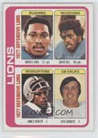 Lions Team Leaders Team Checklist (Horace King, David Hill, James Hunter, Ken S…