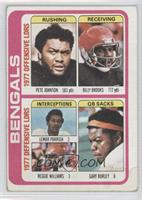 Bengals Leaders Team Checklist (Pete Johnson, Billy Brooks, Lemar Parrish, Regg…