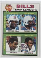 Bills Team Leaders [PoortoFair]